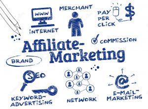 kiếm tiền online từ tiếp thị liên kết