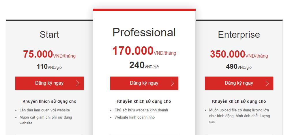đăng ký hosting zcom - các gói hosting