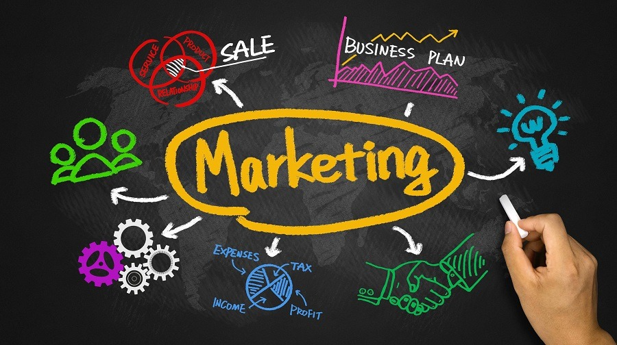 Marketing , marketing online, marketing trực tuyến
