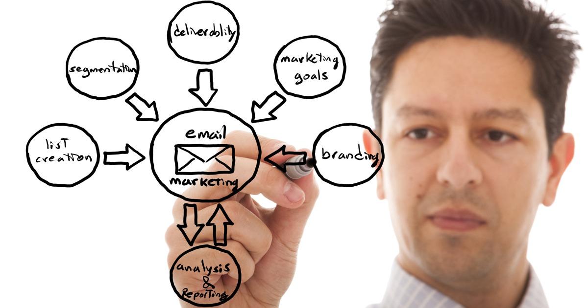 getreponse giải pháp email marketing
