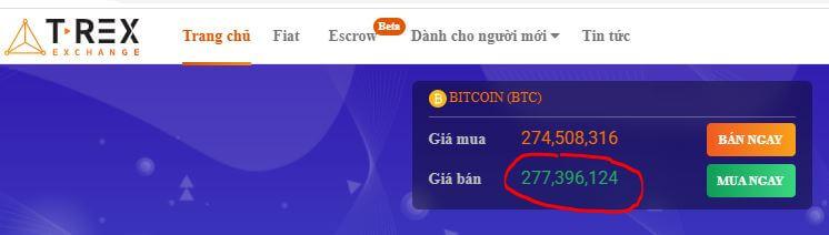 Giá Bitcoin trên sàn T-REX