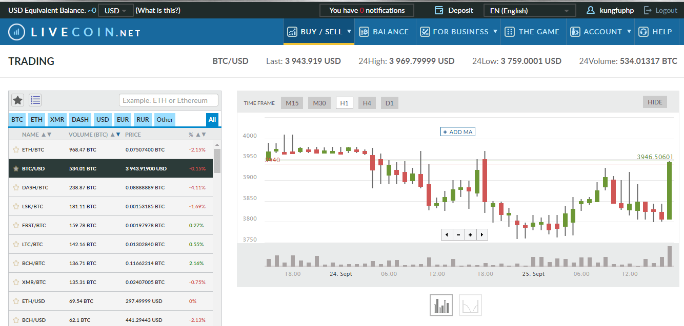 Giao diện trading livecoin