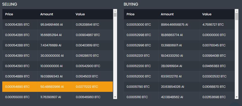 Danh sách order buy và sell