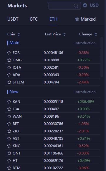 Danh sách coin cần trade