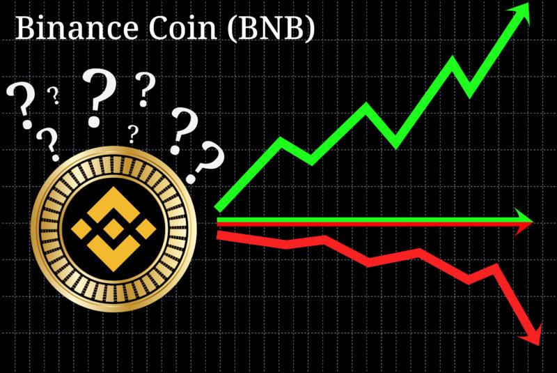 Đánh giá giá trị đồng BNB (Binance Coin) - Giá trị có thể X2 trong 1 đêm