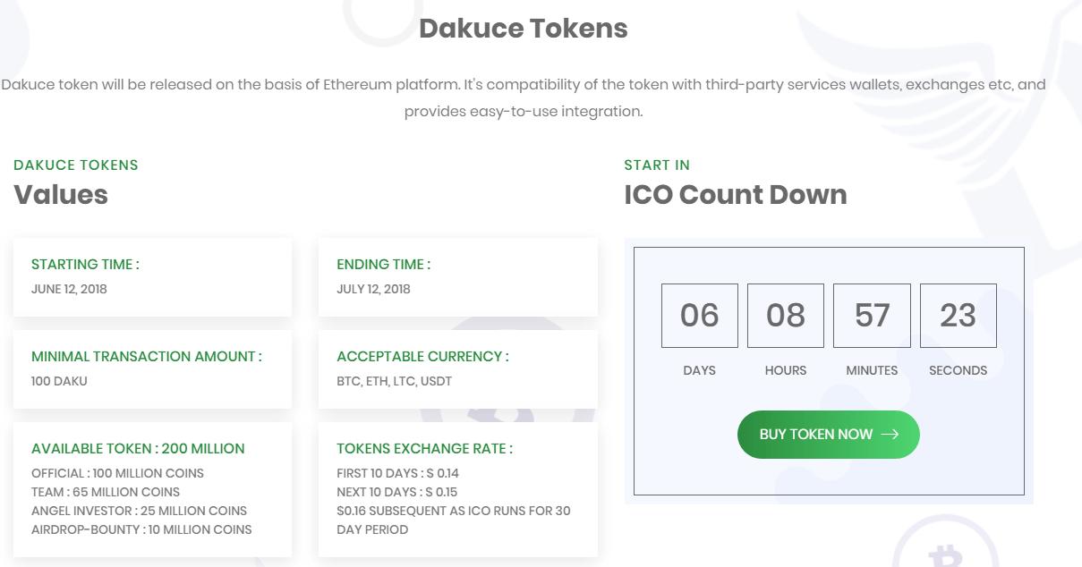Thông tin token Daku và thời gian mở bán