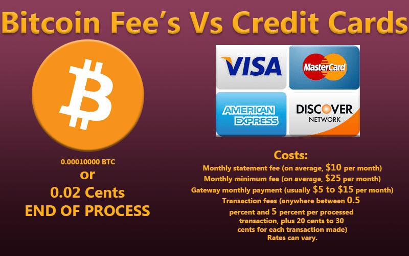 So sánh phí Bitcoin và Credit Cards