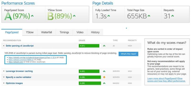 báo cáo tốc độ load website wordpress