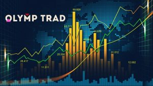 Làm thế nào để bạn có thể dự đoán chính xác trong Olymp Trade?