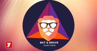 Đánh giá tiềm năng đồng BAT (Basic Attention Token)