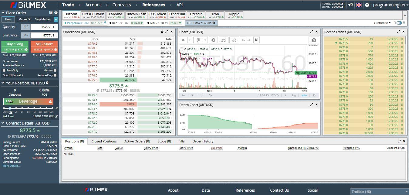 Giao diện giao dịch Bitmex