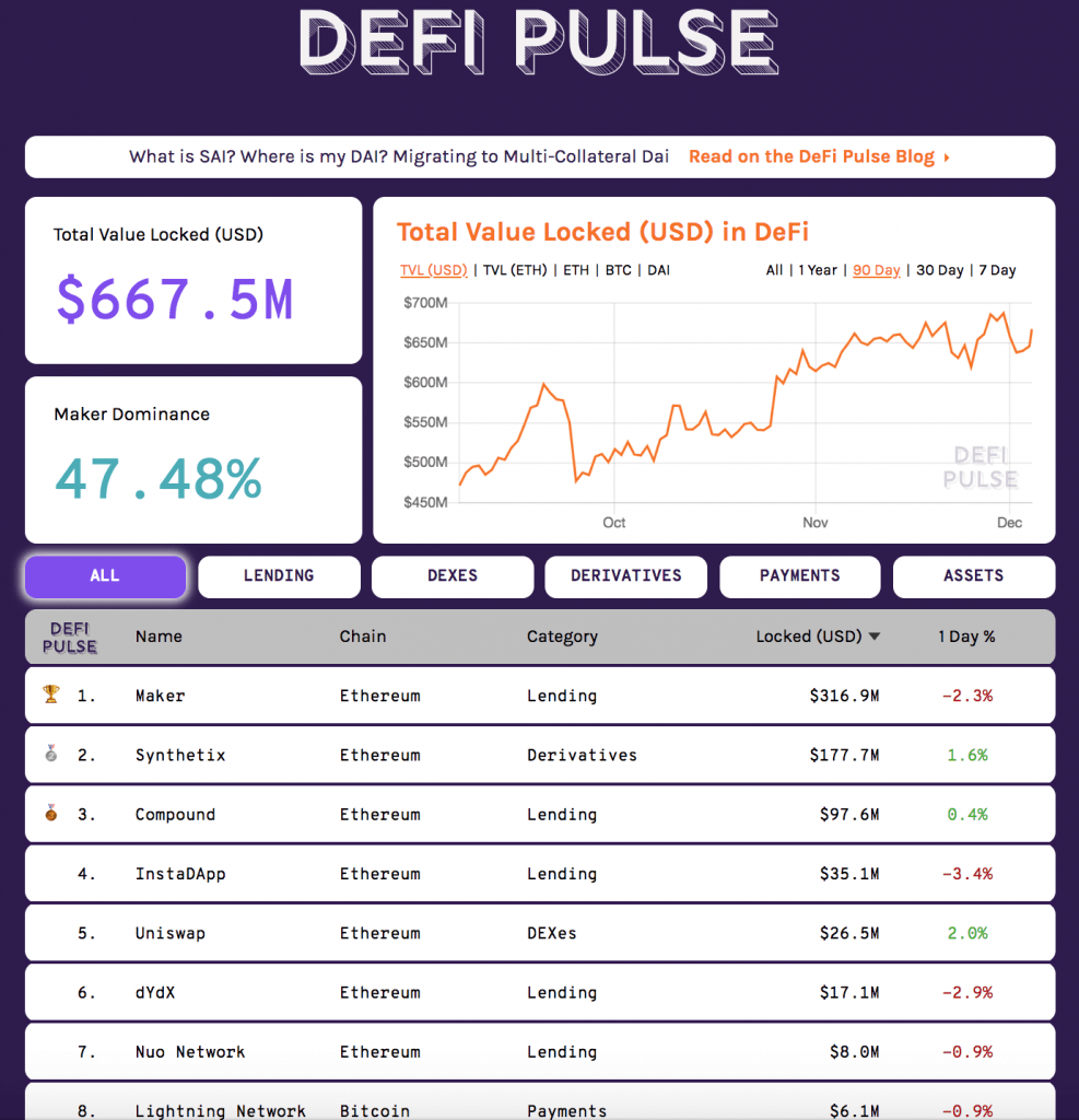 Lock in Defi trong Ethereum