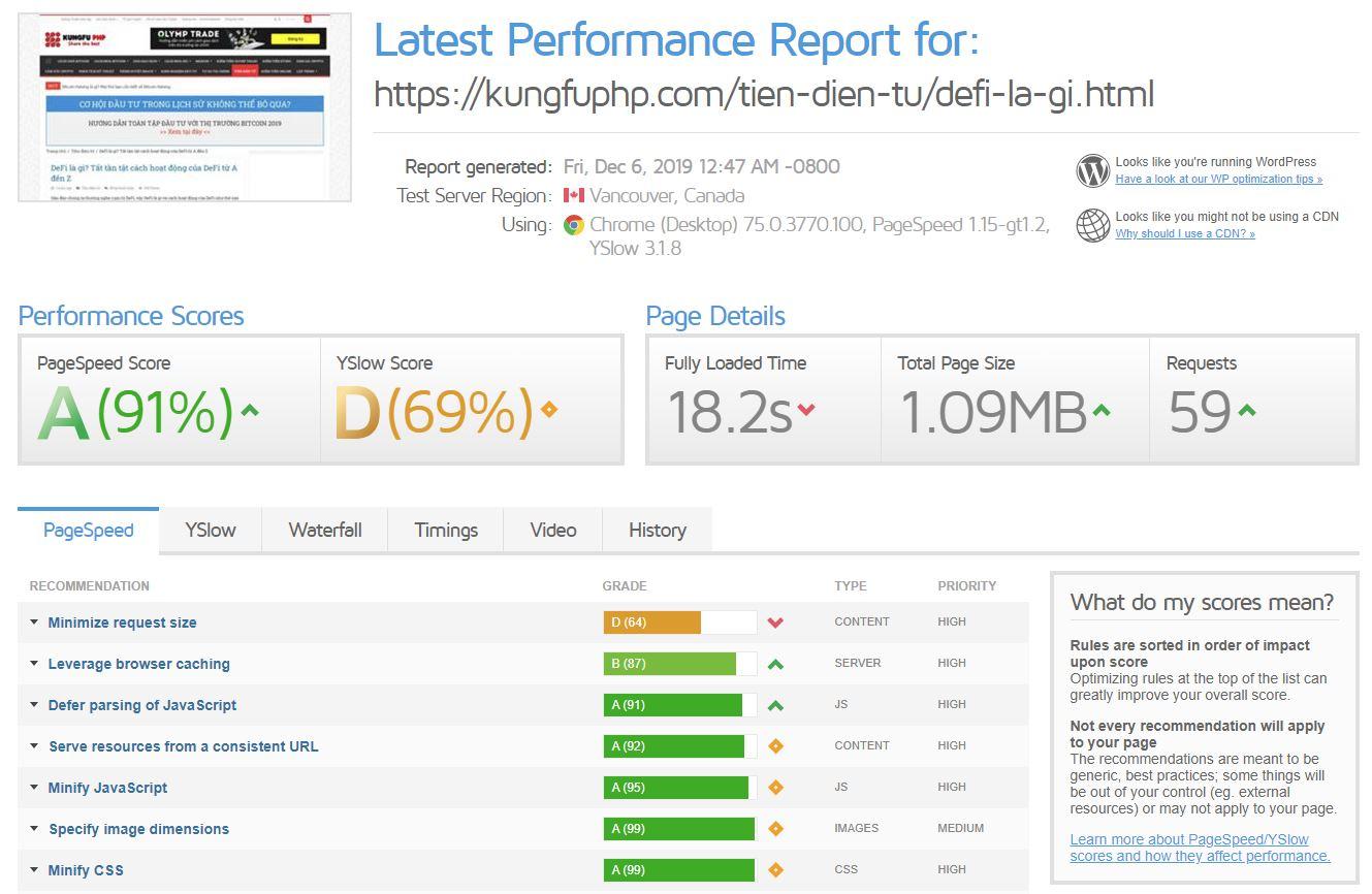 GTMetrix phân tích một trang trên kungfuphp - Tổng hợp 24 công cụ SEO cực kỳ HỮU DỤNG và MIỄN PHÍ cho Website
