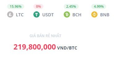 giá mua 1 bitcoin trên Aliniex- cách mua bitcoin giá rẻ