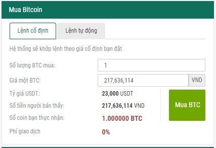 giá mua 1 bitcoin trên Kenniex- cách mua bitcoin giá rẻ