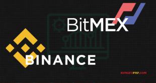 So sánh Binance và Bitmex