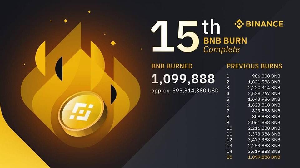 Lịch đốt coin BNB lần thứ 15