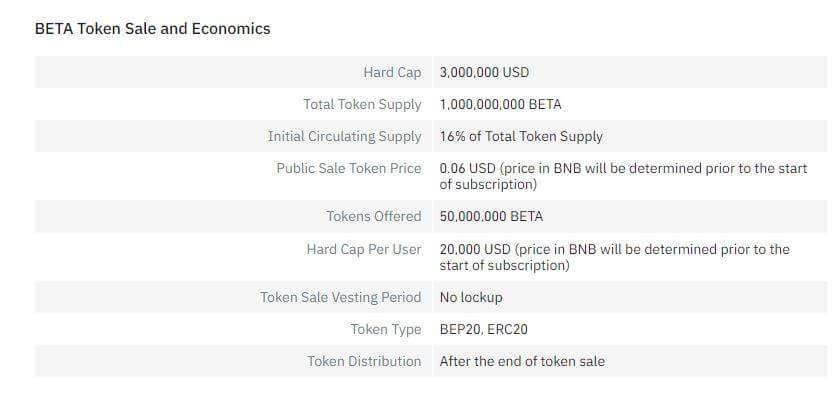 Chi tiết thông tin về token BETA
