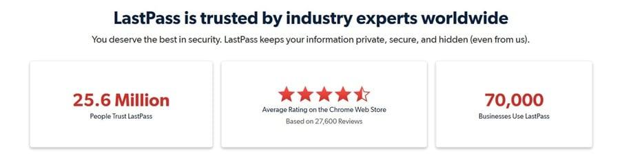 Đánh giá người dùng về LastPass